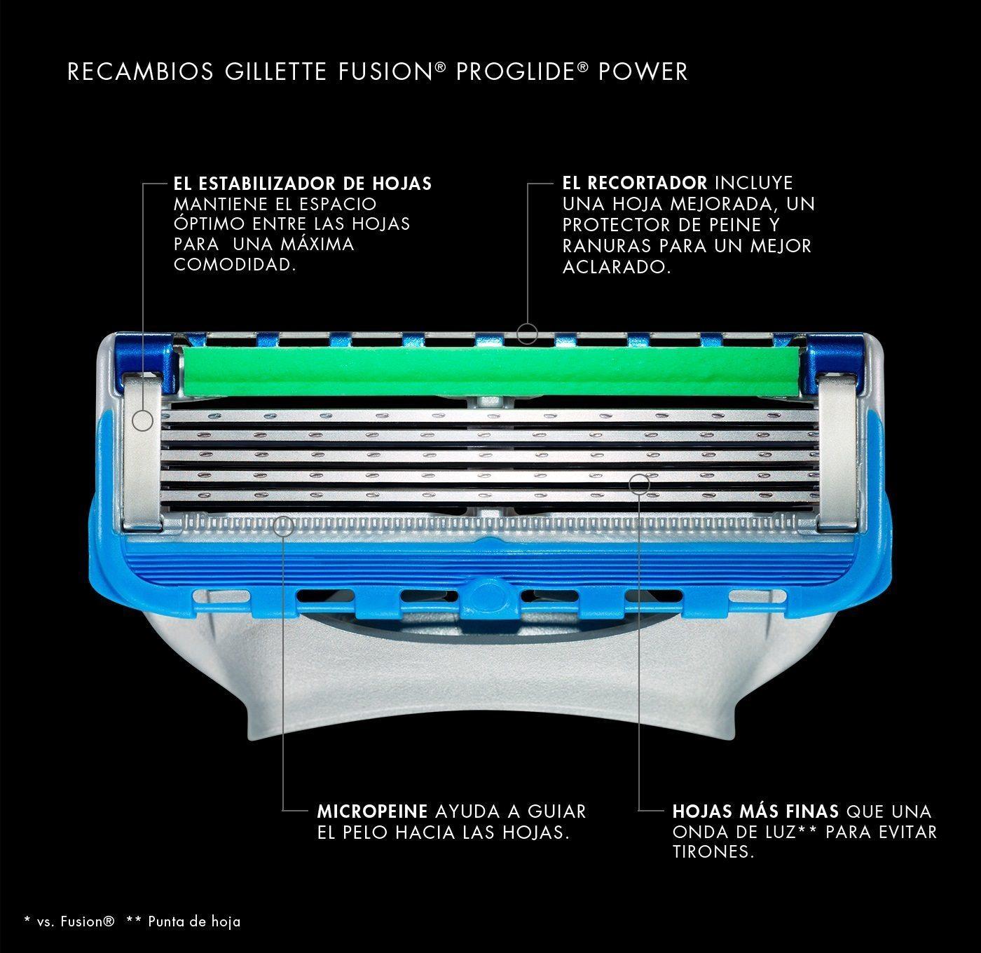 detalles Gillette Fusion ProGlide Power Cuchillas oferta chollo recambios