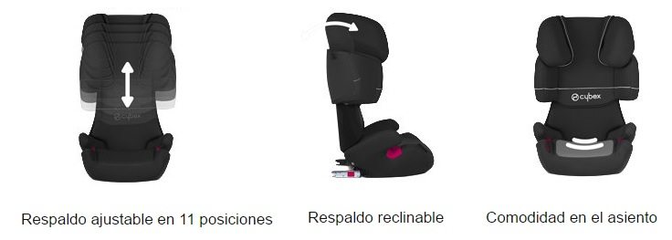 Cybex Solution X-fix silla de coche bebés isofix chollo amazon ganga caracteristicas