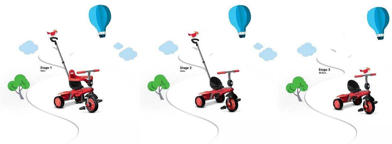 triciclo smarTrike 3 en 1 chollo oferta ganga