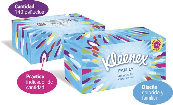 Kleenex - Family - Caja de 140 pañuelos, (paquete de 5)