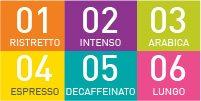 variadad de cafe