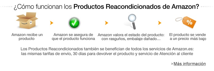 Amazon Productos Reacondicionados